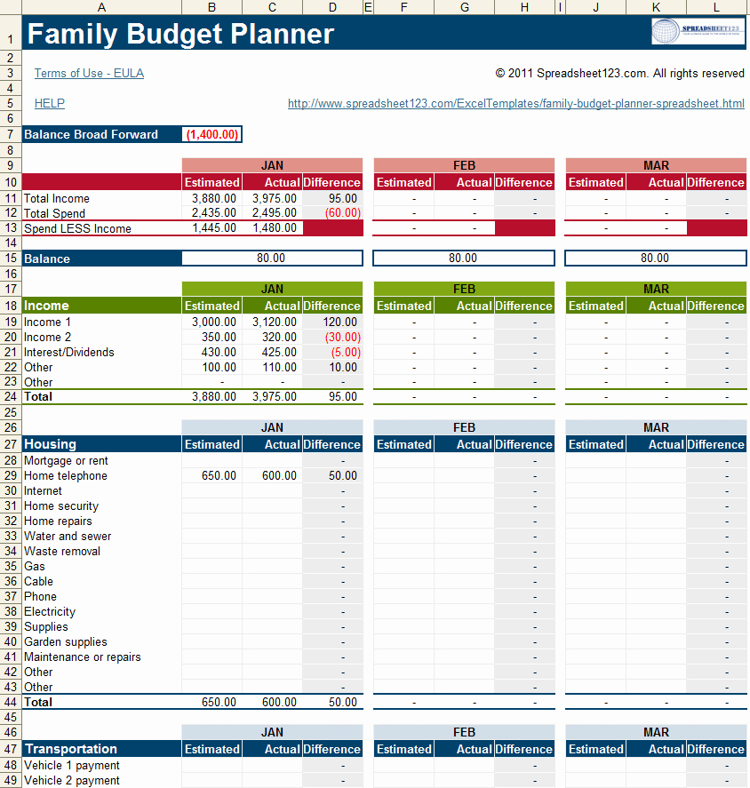Household Budget Spreadsheet Template Free Lovely Family Bud Template Household Bud