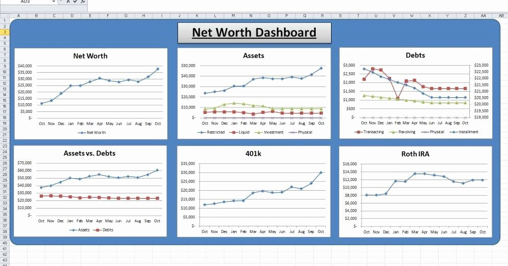 How to Create A Tracker Beautiful Net Worth Tracking is My Favorite Thousandaire
