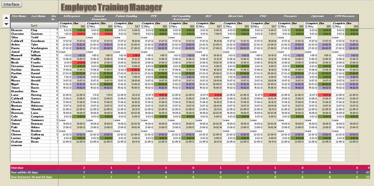 How to Create A Tracker Best Of Employee Training Record Excel Tracking Spreadsheet