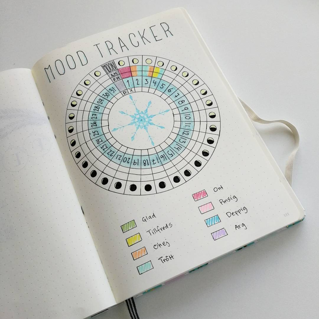 How to Create A Tracker New Mood Tracker Bullet Journal Ideas Track Your Emotions