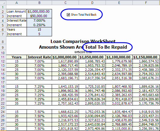 How to Create Excel formulas Beautiful How to Change Excel Pmt formula with Check Box