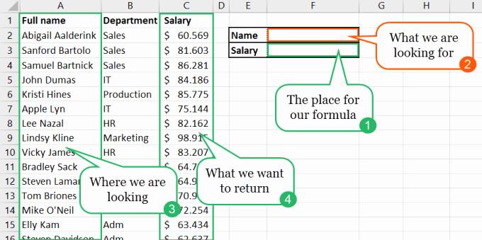 How to Create Excel formulas Best Of Create A Vlookup formula In Excel by Mhristeva