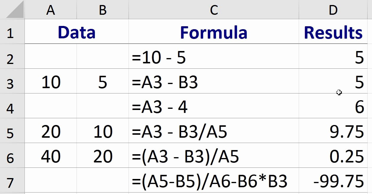 How to Create Excel formulas Best Of How to Subtract Numbers In Excel