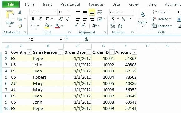 How to Create Excel formulas Inspirational Excel Table formulas Tables In Excel – Openingsrelayub