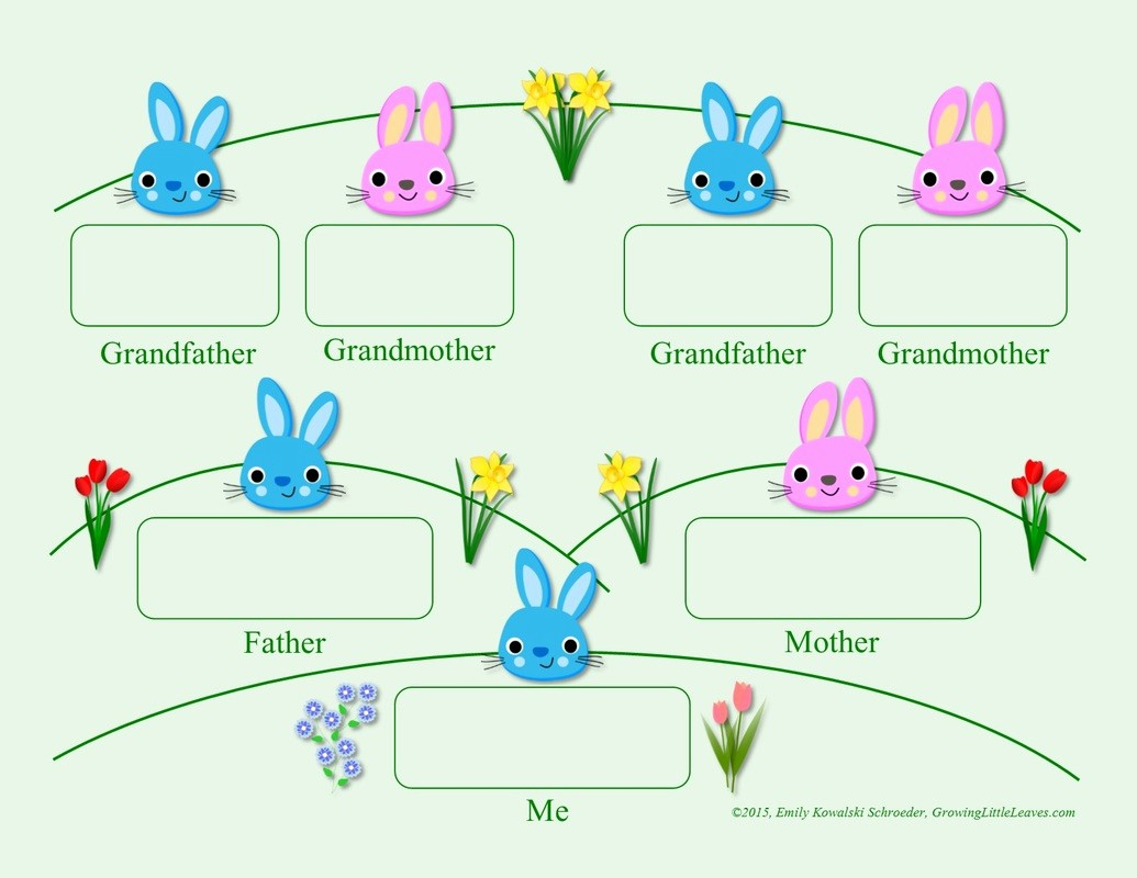 How to Family Tree Chart Awesome Printables Growing Little Leaves Genealogy for Children