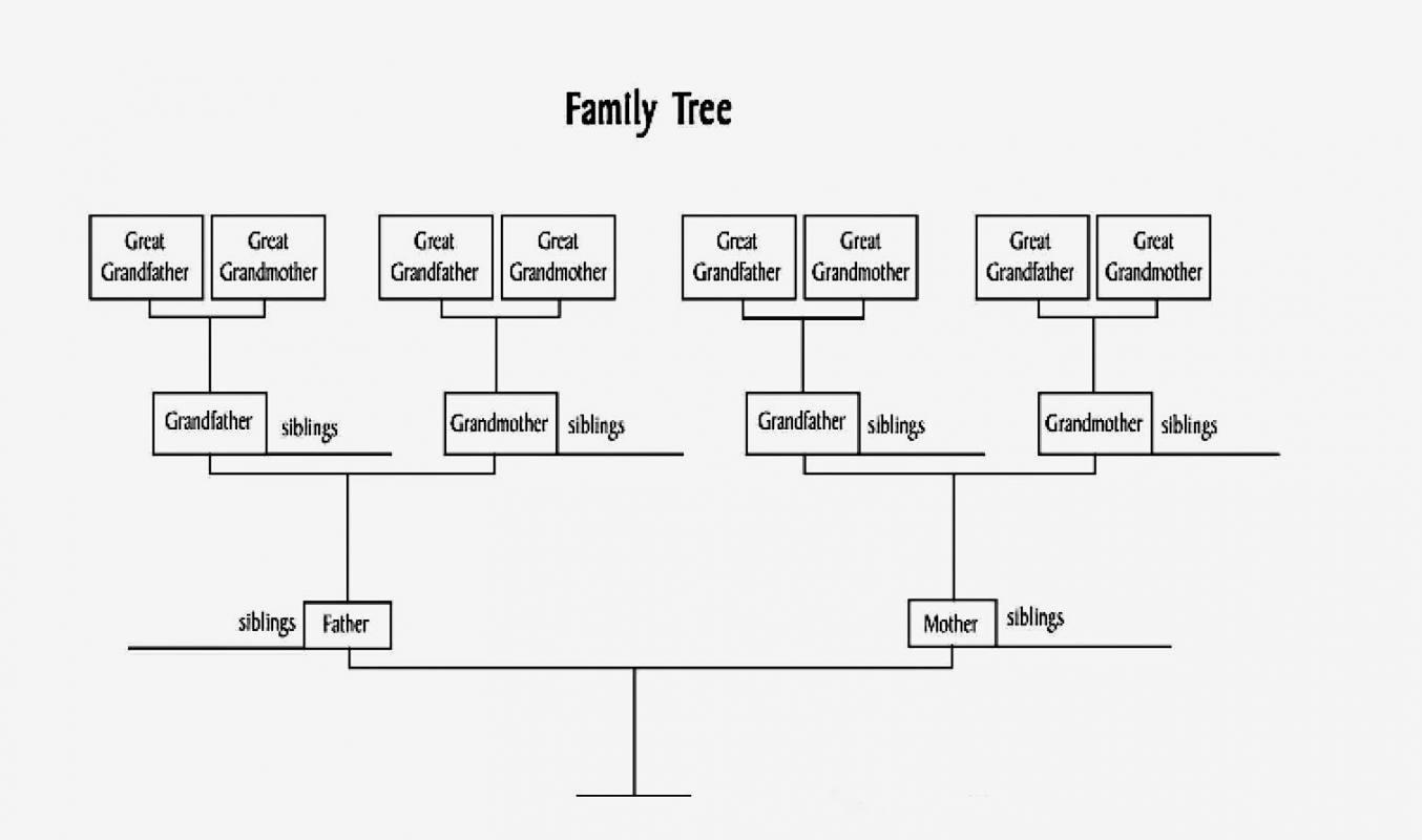 How to Family Tree Chart Inspirational Family Tree Diagram