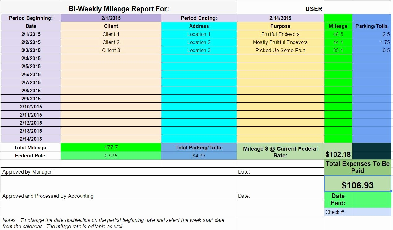 How to Make Expense Report Beautiful Bi Weekly Mileage Report Created with Google Sheets Mike