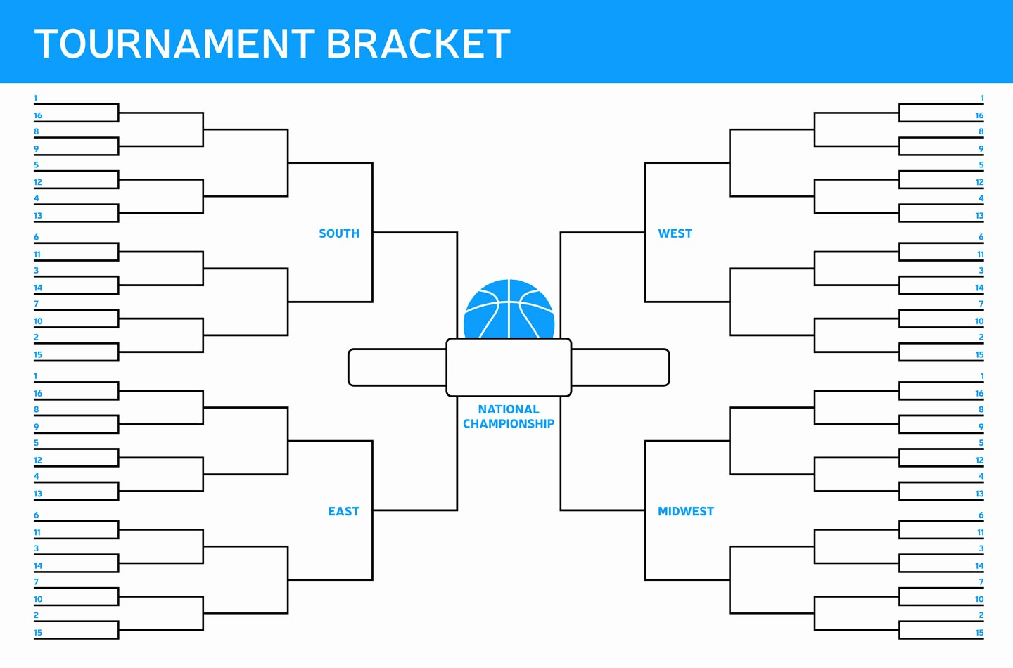 How to Make tournament Bracket Awesome March Madness is Here Hrwatchdog