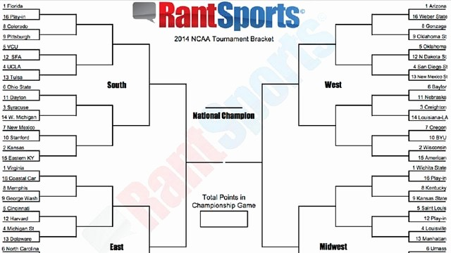 How to Make tournament Bracket Beautiful 5 Mistakes to Avoid when Creating Your 2015 Ncaa