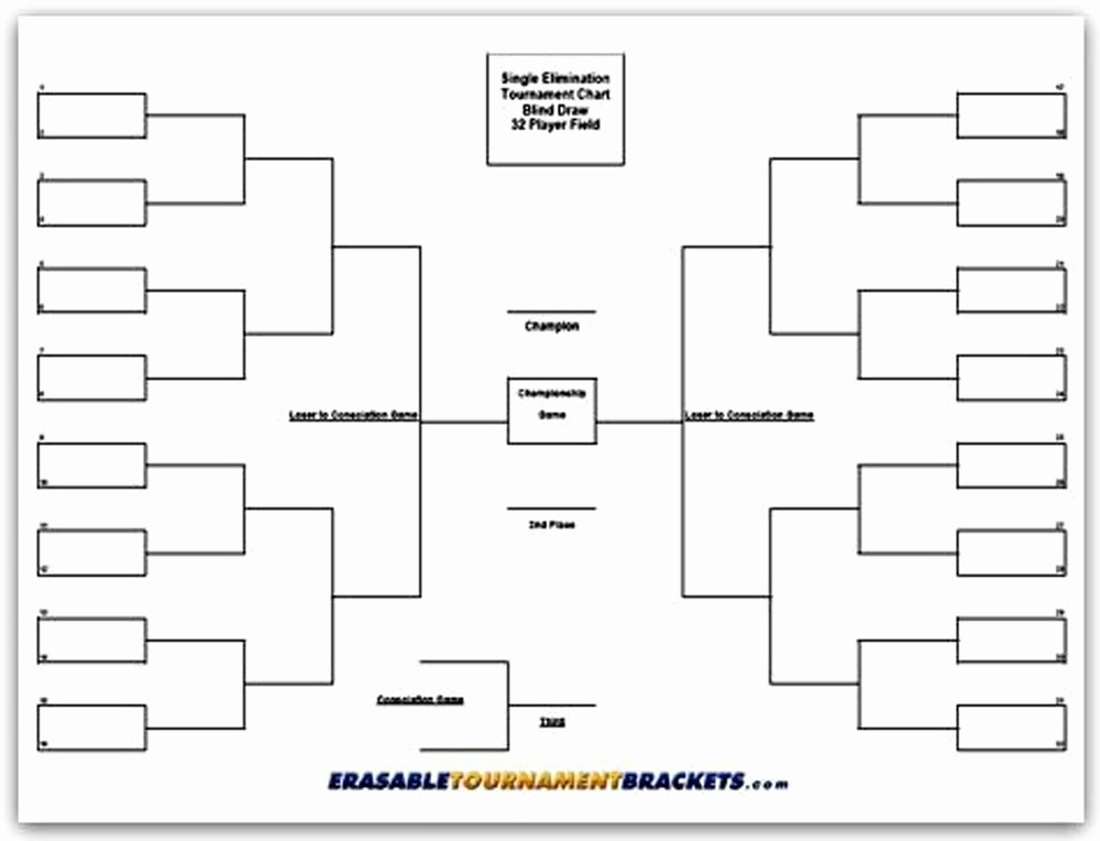 How to Make tournament Bracket Best Of 22 X 34 32 Player Single Elimination tournament Bracket