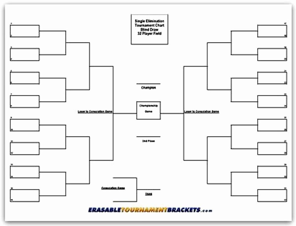 How to Make tournament Bracket Best Of 22 X 34 32 Player Single Elimination tournament Bracket