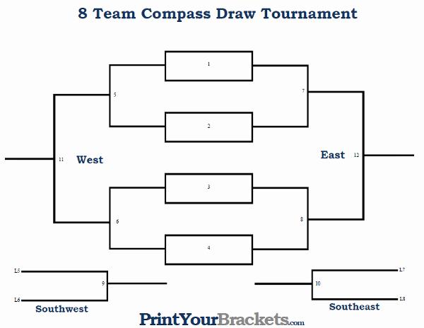 How to Make tournament Bracket Best Of 8 Player Pass Draw tournament Bracket Printable