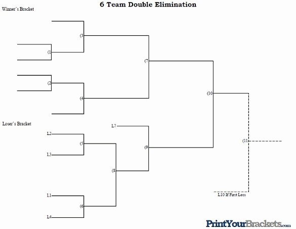 How to Make tournament Bracket Inspirational 6 Team Double Elimination Printable tournament Bracket