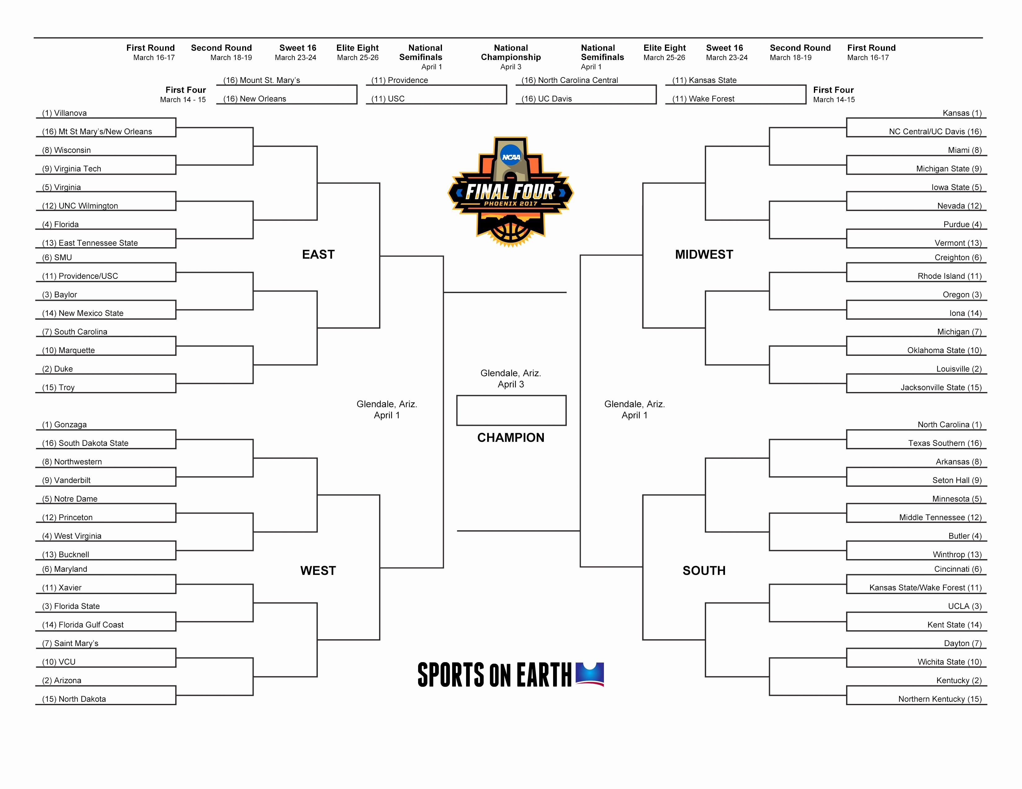 How to Make tournament Bracket Inspirational Ranking All 68 Teams In the Ncaa tournament
