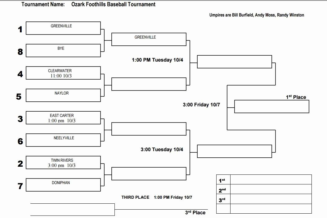 How to Make tournament Bracket New 2016 Ofc Baseball tournament Bracket