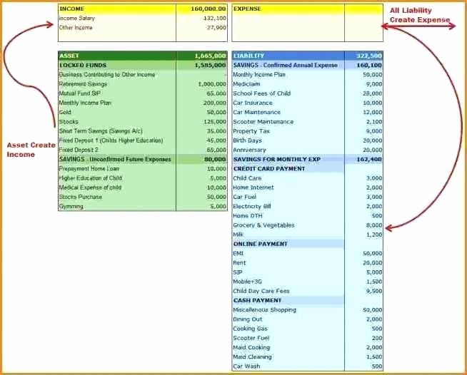 How to Prepare Expense Reports Elegant Cost Accounting Excel Spreadsheet Unique Expense Report