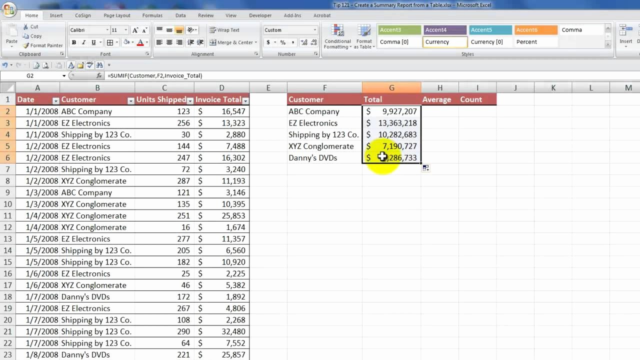 How to Prepare Expense Reports Lovely How to Create A Summary Report From An Excel Table