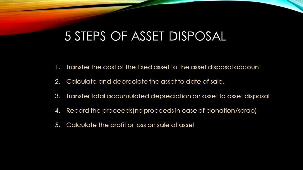 How to Record Fixed assets Best Of Fixed assets asset Disposal Ppt Video Online
