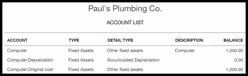 How to Record Fixed assets Inspirational What is Depreciation and How Does Depreciation Work
