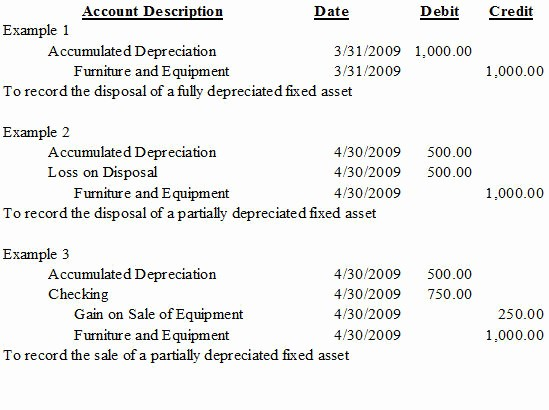 How to Record Fixed assets Luxury Depreciation
