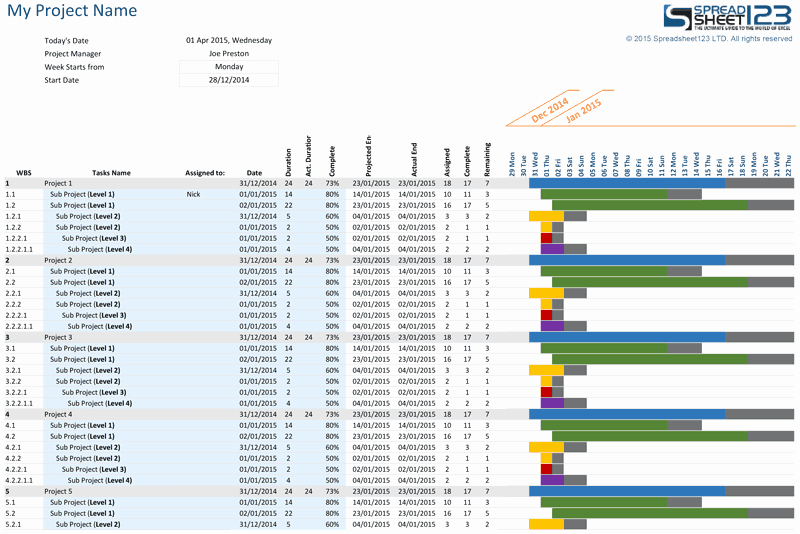How to Use Gantt Project Beautiful Gantt Project Planner Template