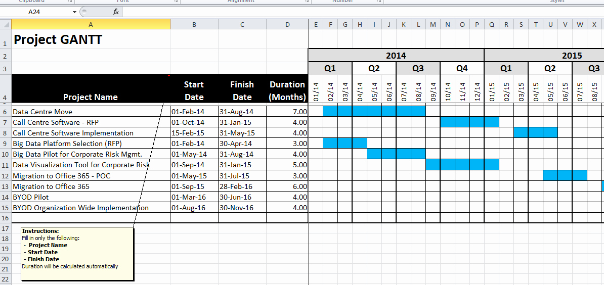 How to Use Gantt Project Best Of Creating A Project Gantt In Excel
