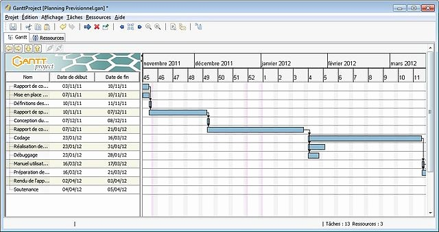 How to Use Gantt Project Elegant Fichier Ganttproject Jpg — Wikipédia