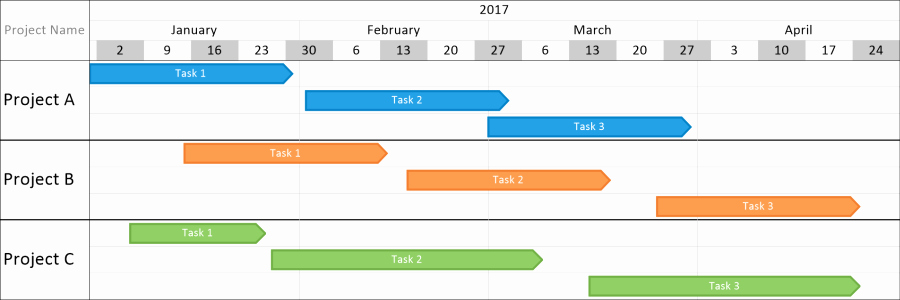 How to Use Gantt Project Fresh Download Gantt Chart Excel Step by Step