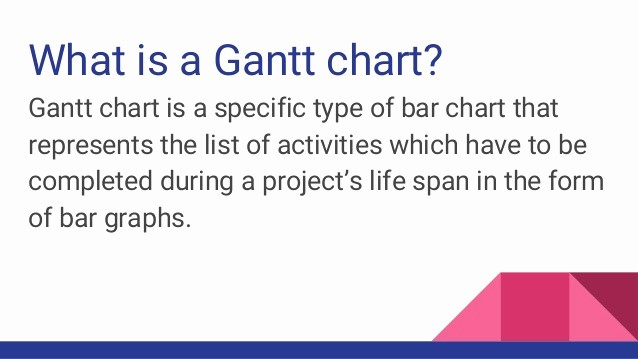 How to Use Gantt Project Inspirational How Can A Project Manager Use Gantt Charts to Plan their