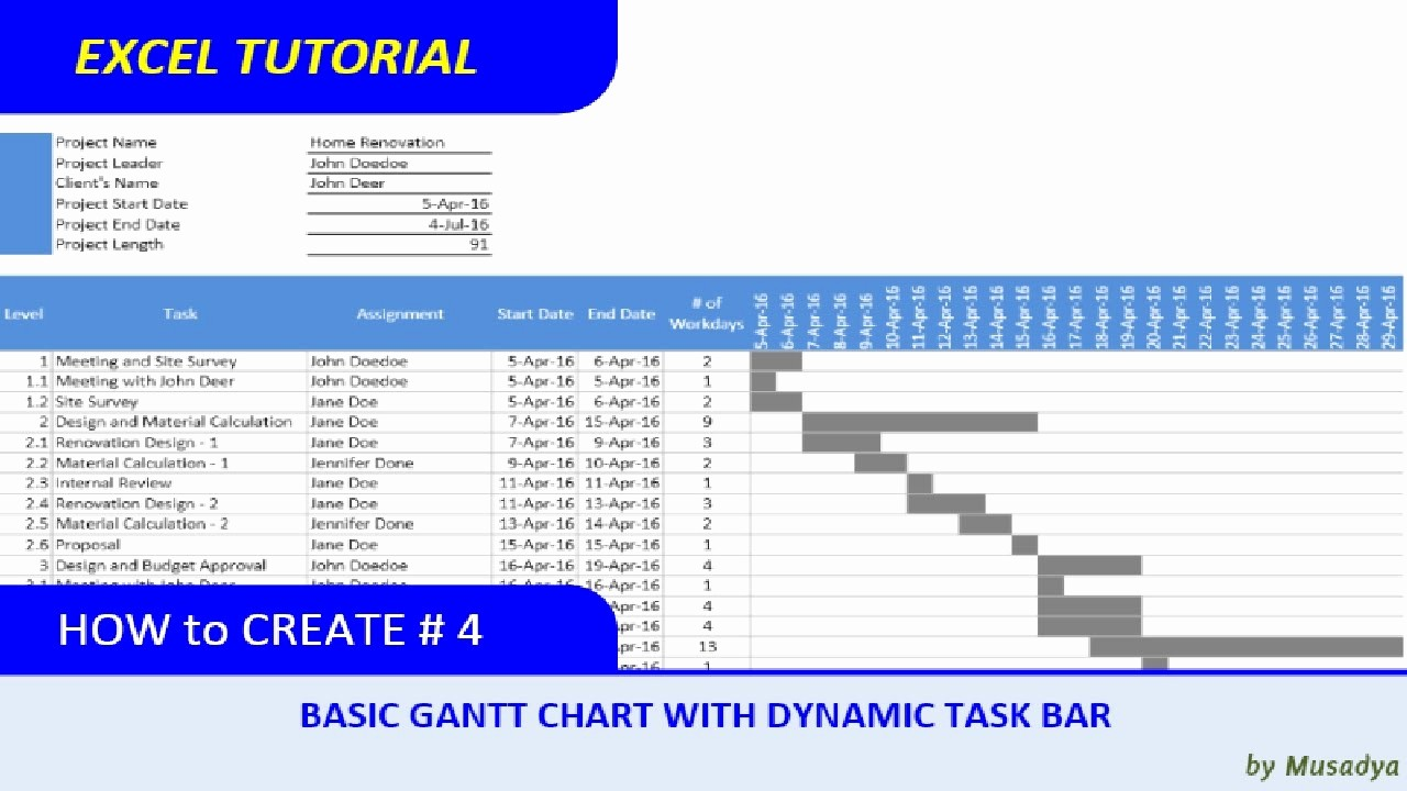How to Use Gantt Project Lovely How to Create A Dynamic Gantt Chart In Excel 2010 Excel