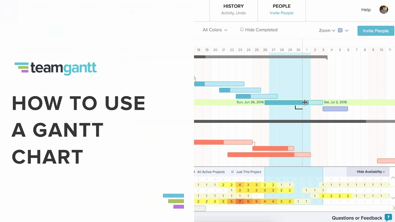How to Use Gantt Project Lovely How to Use A Gantt Chart