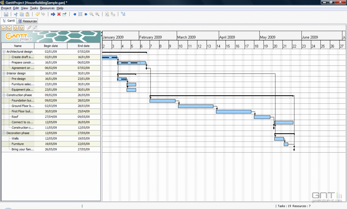 How to Use Gantt Project Luxury Gantt Project Screen1