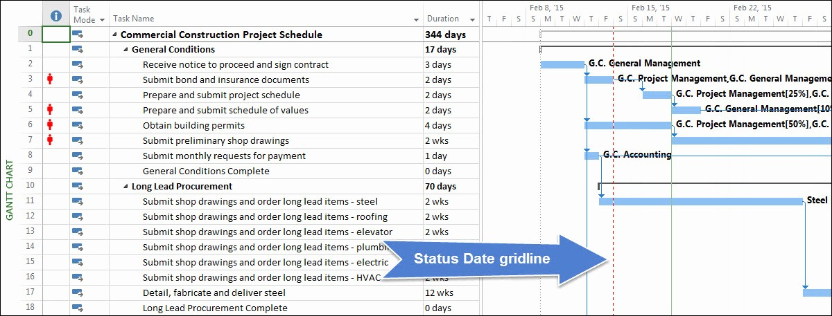 How to Use Gantt Project Luxury Quick Tip Display A Status Date Gridline In the Gantt