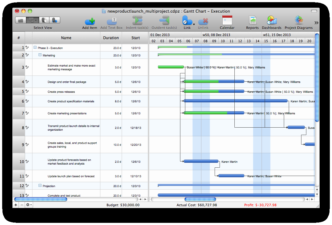 How to Use Gantt Project New Gantt Chart Examples