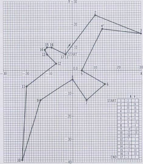 How to Use Graph Paper Beautiful Drawing Using Coordinate Points Suck Dick Videos
