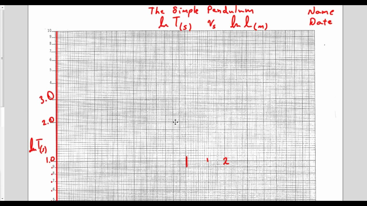 How to Use Graph Paper Fresh Intro to Log Log Graph Simple Pendulum Example