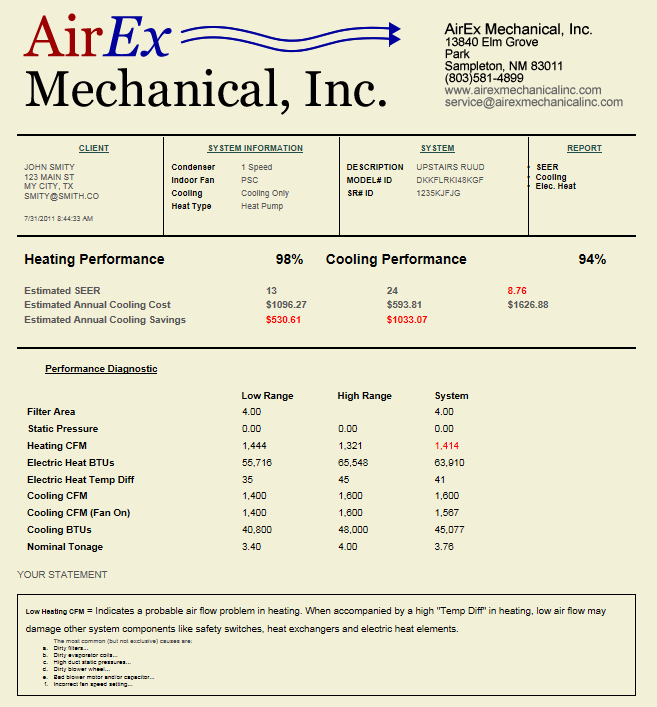 Hvac Start Up Report Template Unique Report format Tutorial – total Performance Diagnostic for