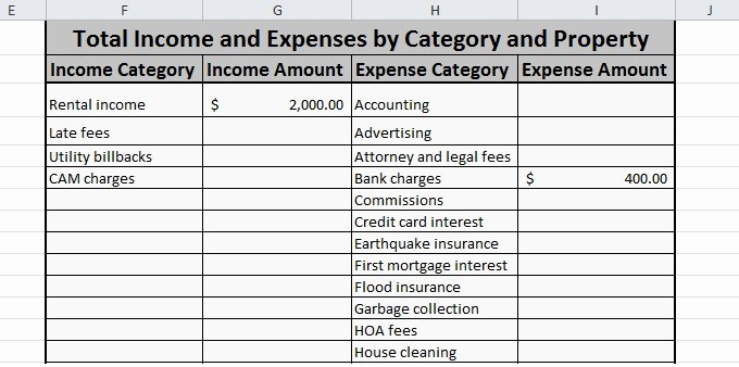 Income and Expense Report Template Elegant Free Expense Tracking Spreadsheet for Your Rentals – We Ve