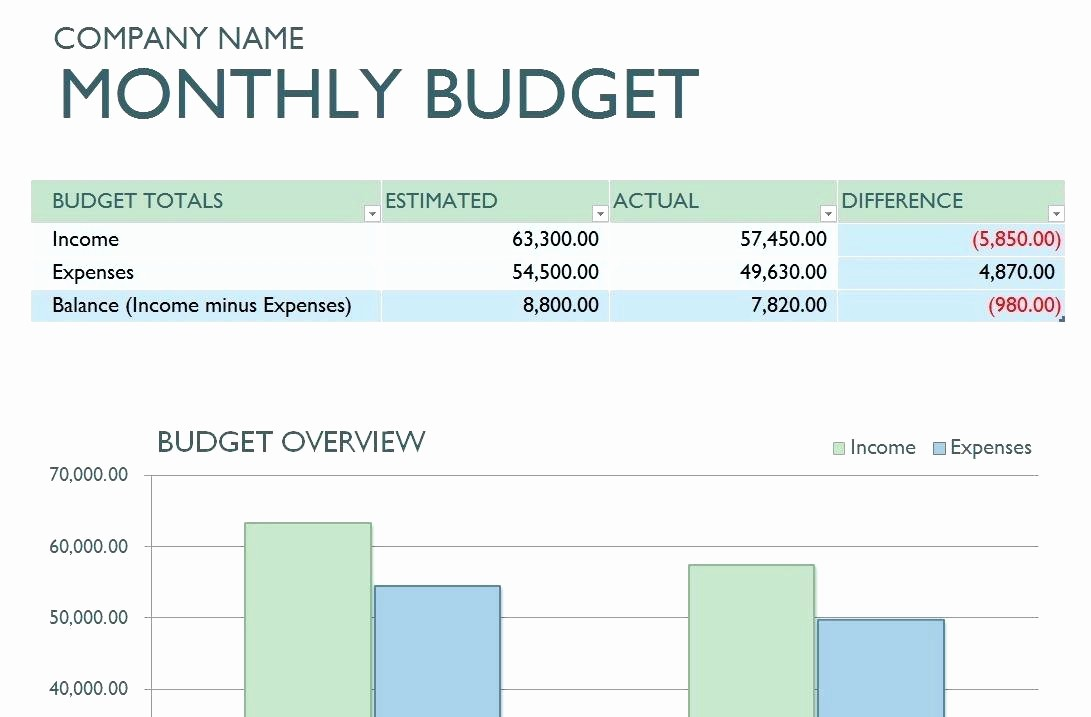 Income and Expense Report Template Lovely In E Expense Report Template Printable Expense Report