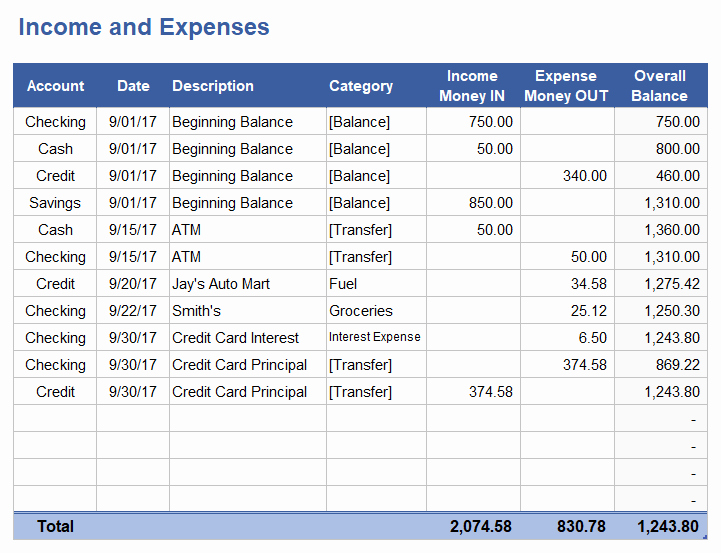 Income and Expense Report Template Unique In E and Expense Tracking Worksheet