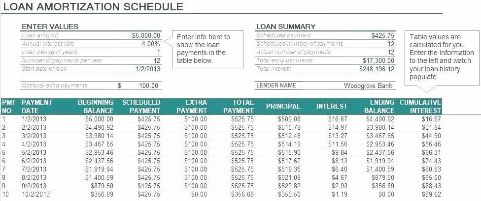 Interest Only Amortization Schedule Excel Fresh Amortization Table Excel Simple Interest Loan Schedule