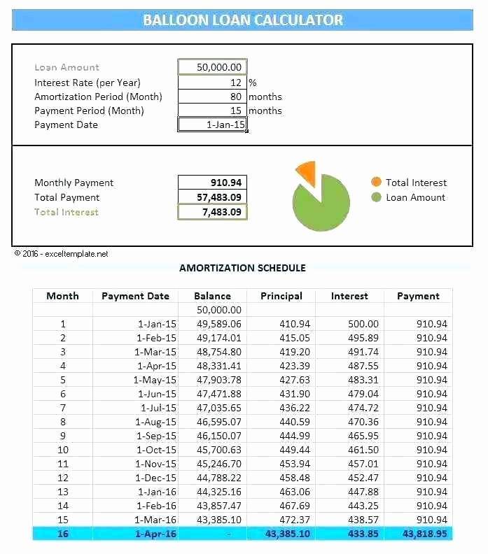 Interest Only Amortization Schedule Excel Fresh Download Loan Amortization Excel Template Payment Tracker