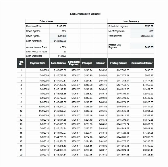 Interest Only Amortization Schedule Excel New Mortgage Excel formula Sample Schedules Excel Amortization