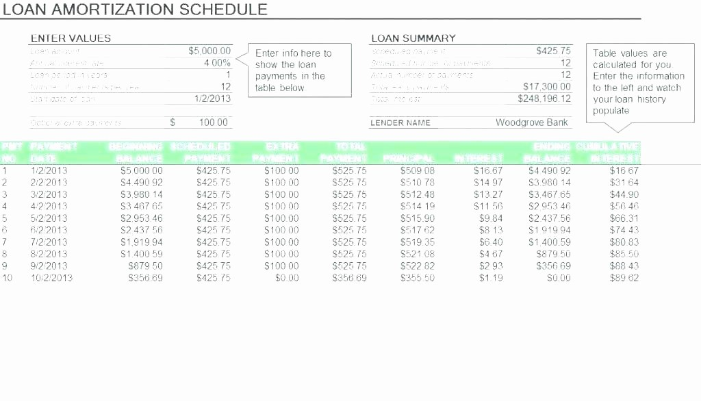 Interest Only Amortization Schedule Excel New Personal Loan Amortization Schedule Excel Student Payment