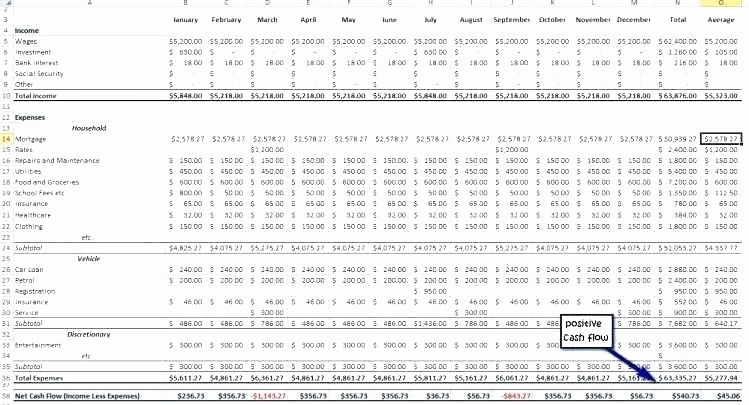 Interest Only Amortization Schedule Excel Unique How to Do An Amortization Schedule In Excel