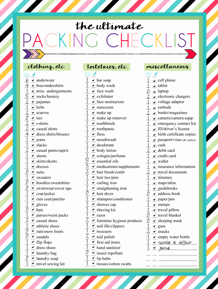 International Travel Packing List Template Elegant I Should Be Mopping the Floor Free Printable Ultimate
