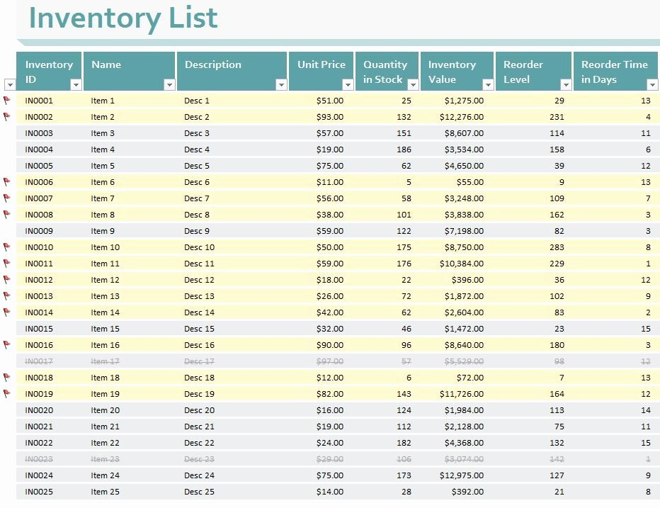Inventory forms for Small Business Lovely Small Business Inventory Templates for Excel Enabling