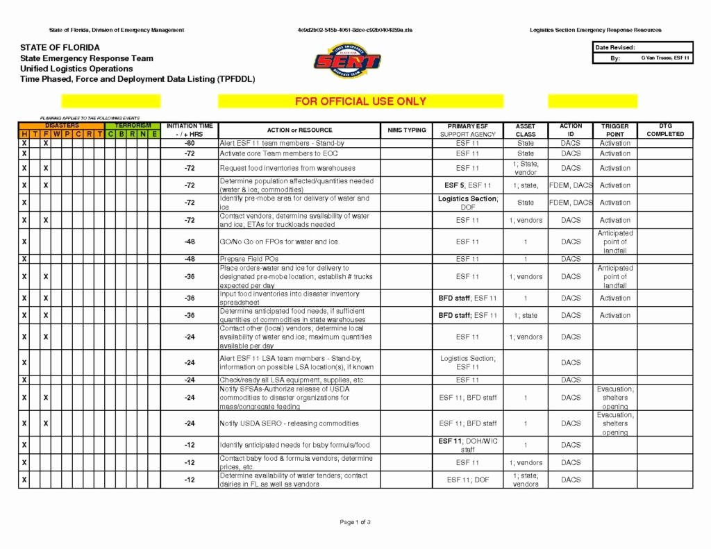 Inventory forms for Small Business Luxury Sample Inventory Spreadsheet Spreadsheet Templates for