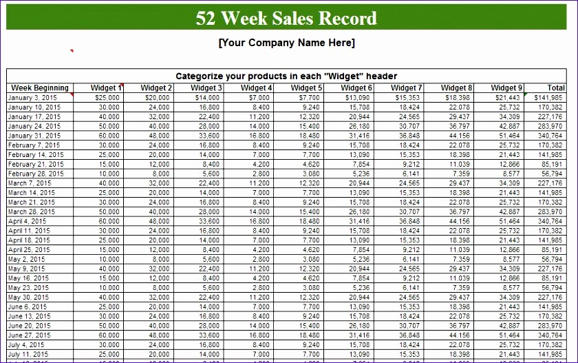 Inventory Log Sheet Excel Template New 10 Inventory Sheet Excel Template Exceltemplates