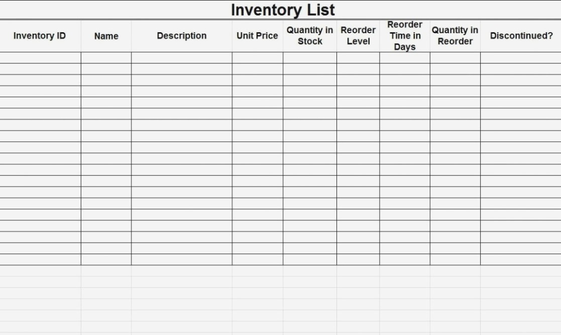 Inventory Sheets for Small Business Inspirational the 12 Steps Needed for Putting Printable